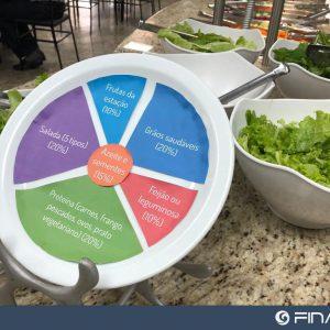 Prato Equilibrado no FinaRestaurante